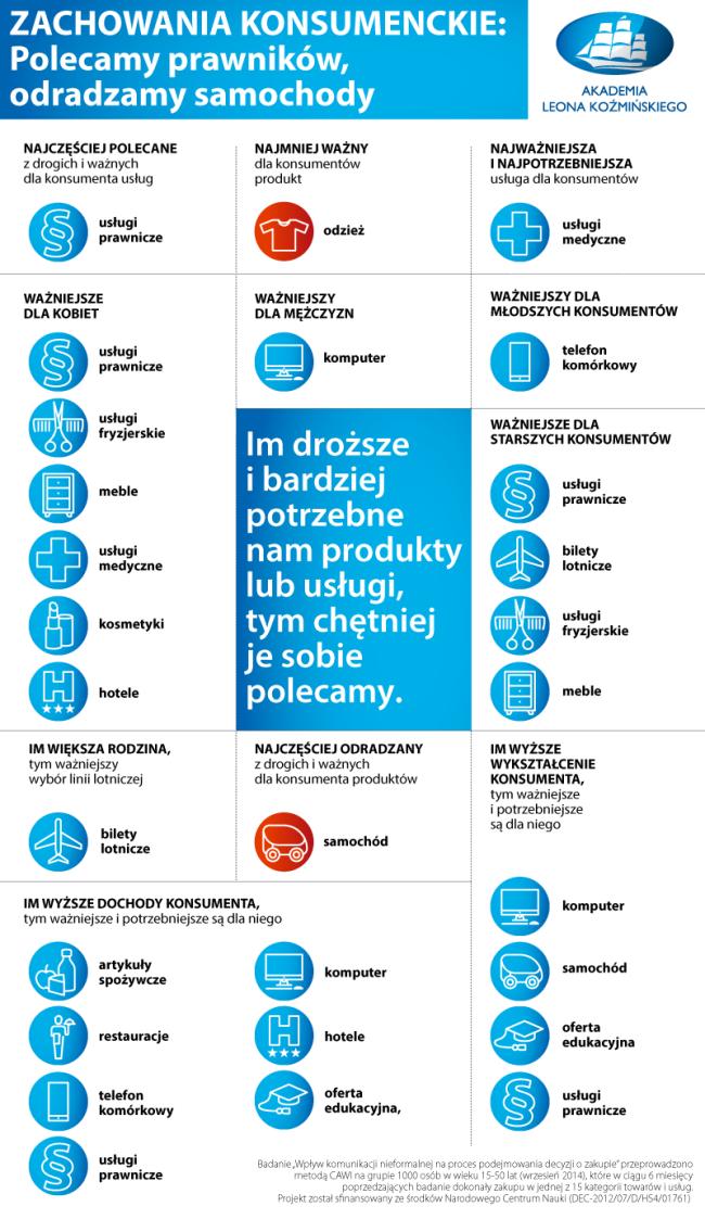 2016_01_28_ALK_InfografikaB (2)