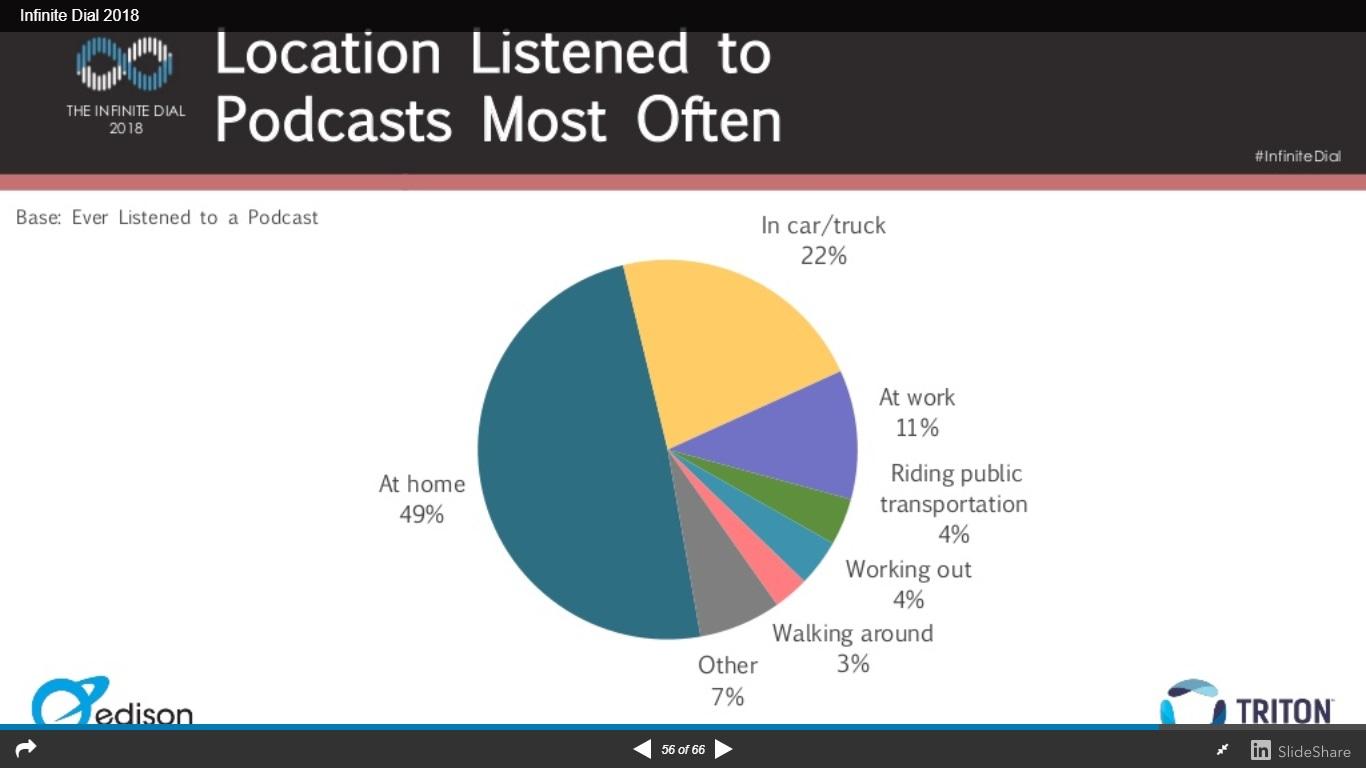 gdzie słuchają