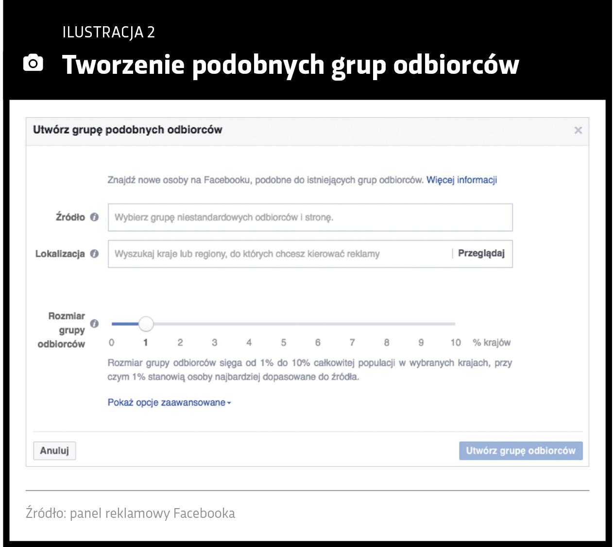 Fragment interfejsu Facebooka: Podobne grupy odbiorców