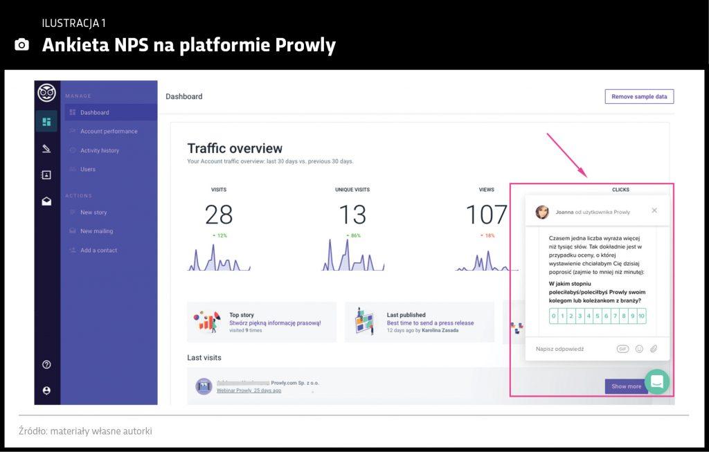 Ankieta NPS na platformie Prowly