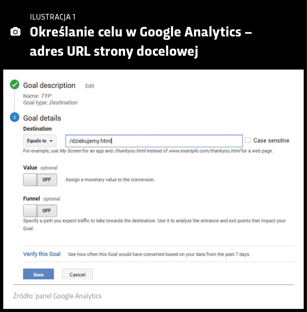 Interfejs strony: Określanie celu w Google Analytics