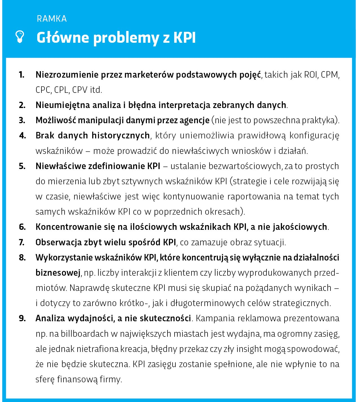 Ramka: Główne problemy z KPI