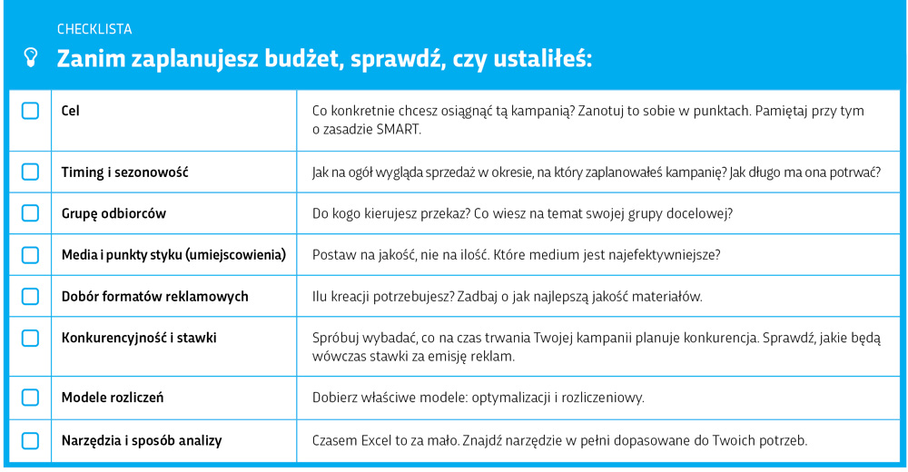 Checklista: Zadania przed zaplanowaniem budżetu