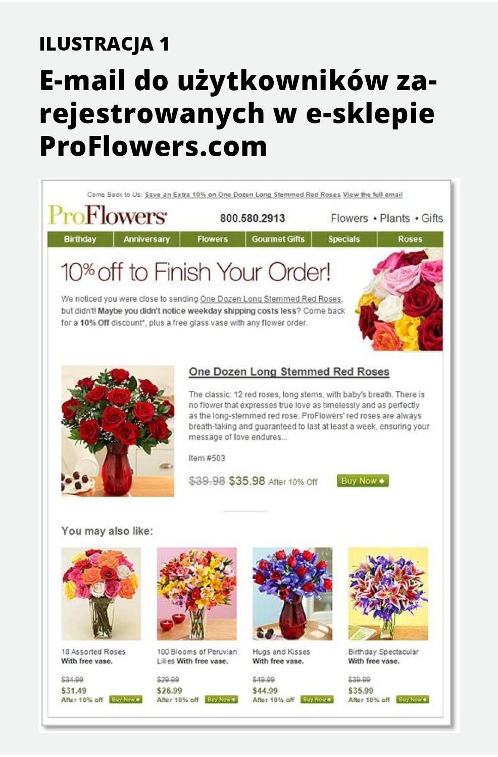 Personalizowany e-mail do użytkowników e-sklepu ze zdjęciami produktów- kwiatów
