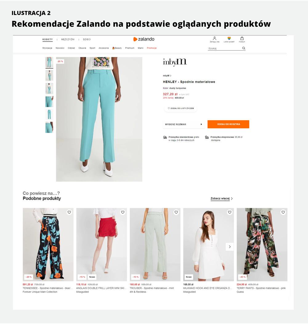 Rekomendacje podobnych produktów w sklepie internetowym