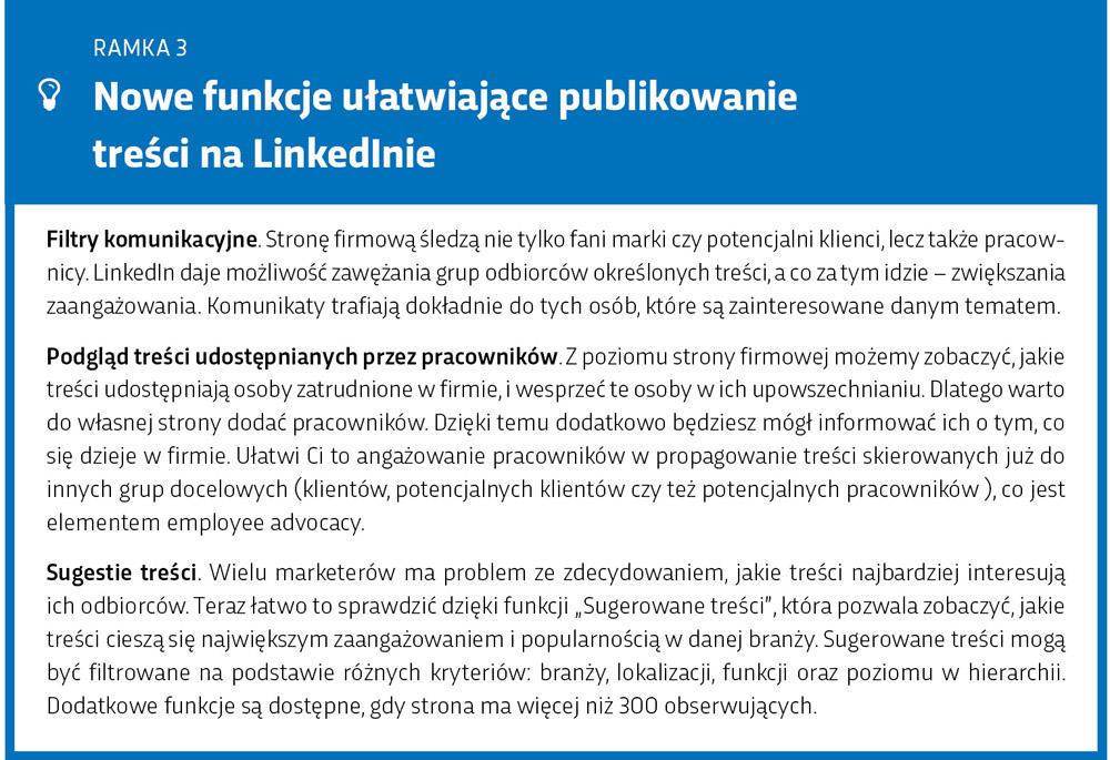 Nowe funkcje LinkedIn