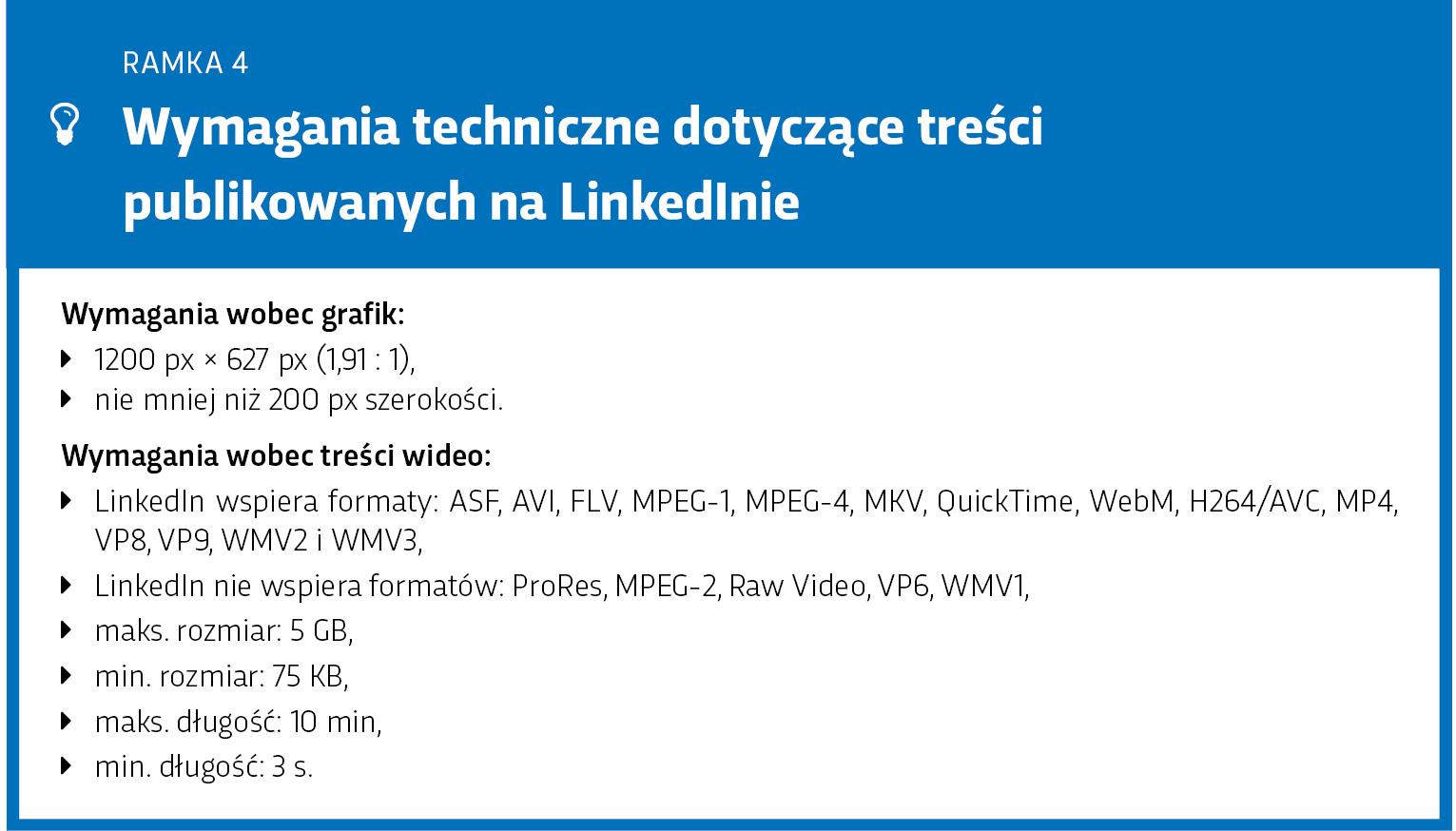 Wymagania techniczne publikacji treści na LinkedIn