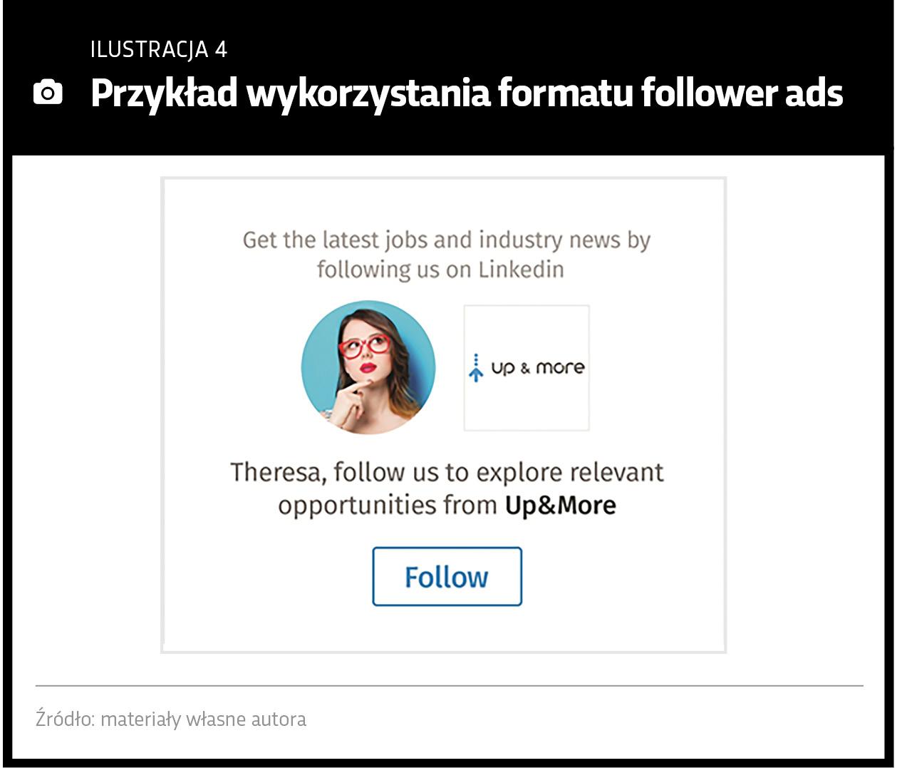 Reklama na LinkedIn - follower ads