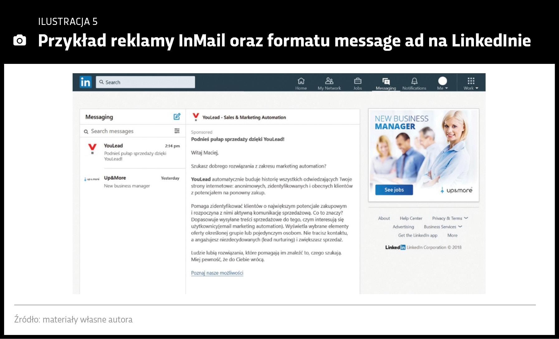 Przykład reklamy InMail na LinkedIn