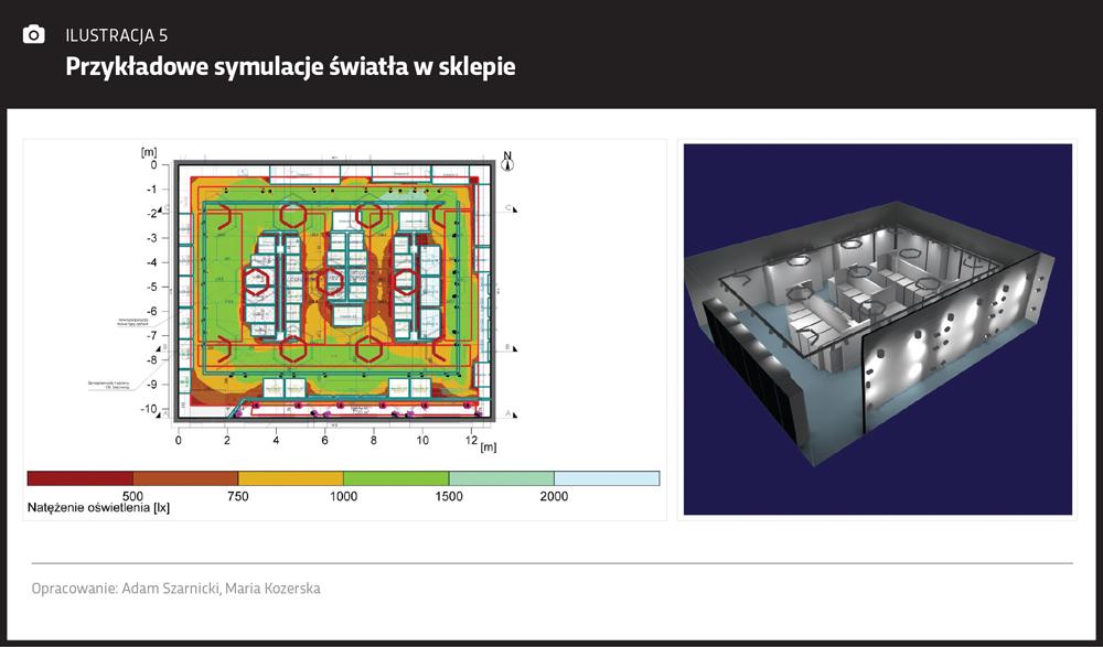 Symulacje światła w projektowaniu promocji miejsca sprzedaży