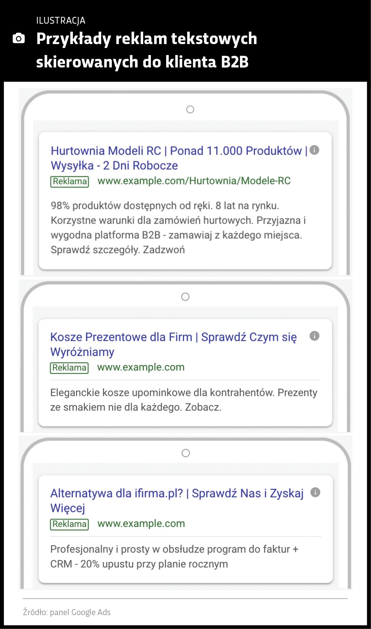 Przykłady reklam tekstowych
