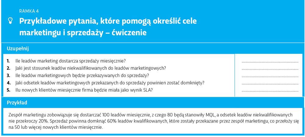 Pytania przy określaniu celów marketingu i sprzedaży