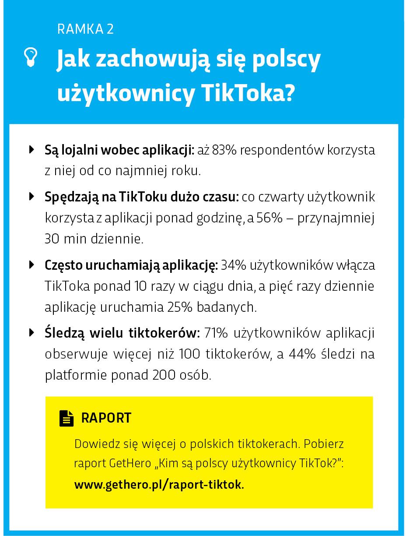 Tik Tok w Polsce