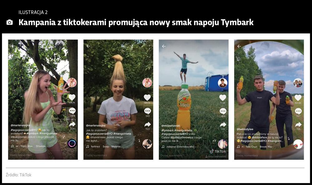 Kampania z influencerami na TikToku
