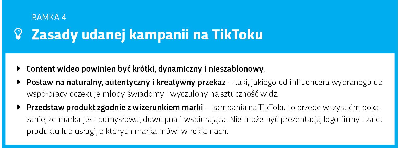 Działania influencer-marketingowe na TikToku w ramach kampanii