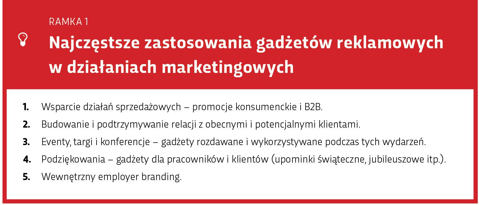 Zastosowania gadżetów reklamowych w marketingu