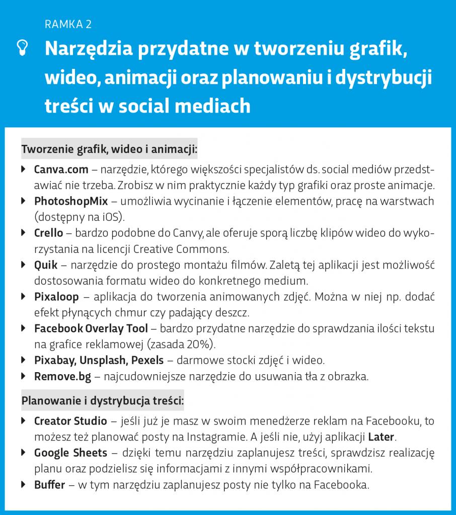 narzedzia-tworzenie-grafiki-wideo-animacje-planowanie-dystrybucja-tresc-content-social-media