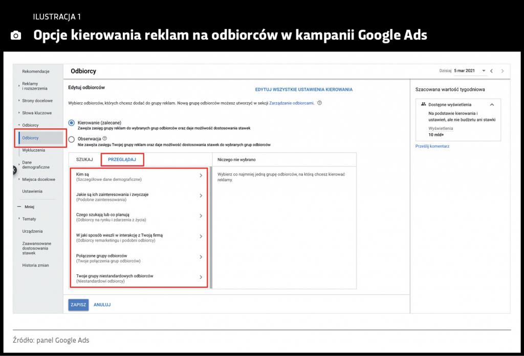 opcje-kierowania-reklam-na-odbiorcow-w-kampanii-google-ads