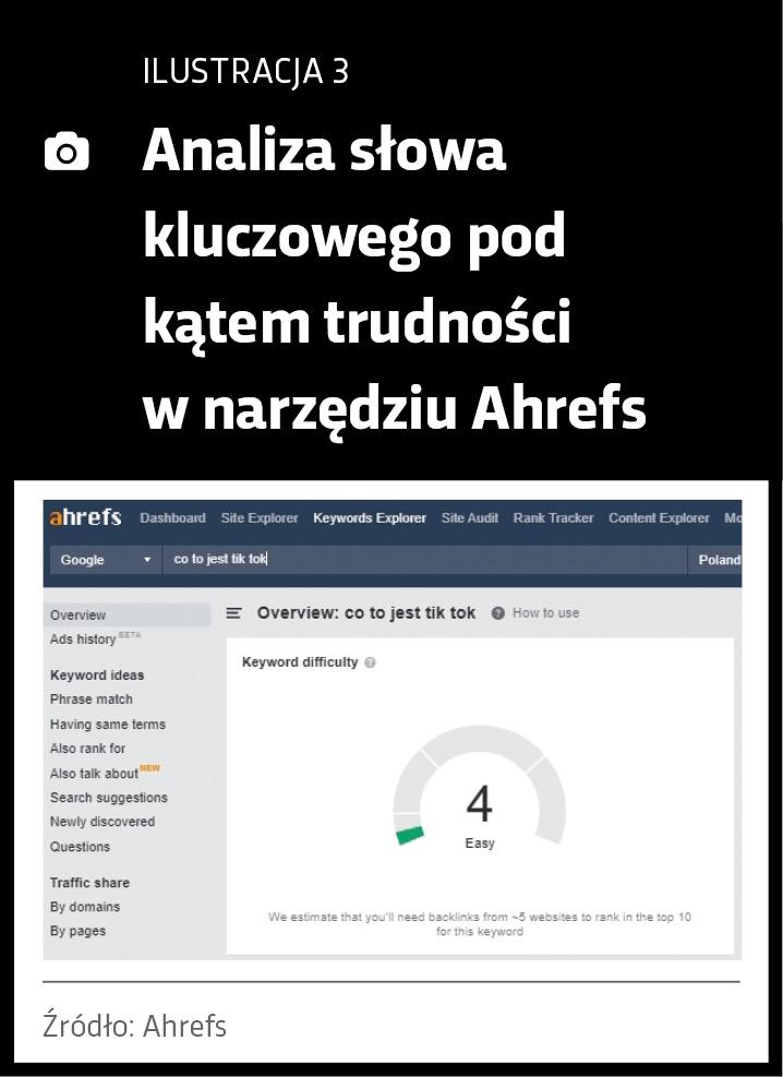 analiza-slowa-kluczowego-ahrefs