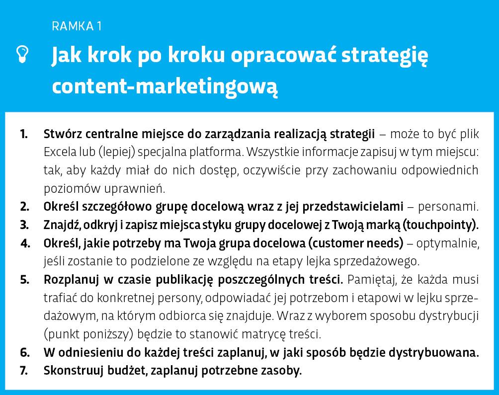 jak-krok-po-kroku-opracowac-strategie-content-marketingowa